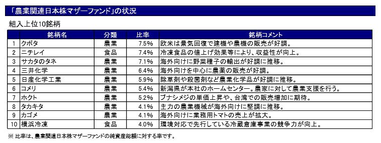 20161201_%e5%b1%b1%ef%a8%91%e5%8b%95%e7%94%bb_%e5%b2%a1%e4%b8%89%e8%be%b2%e6%a5%ad%e3%83%95%e3%82%a1%e3%83%b3%e3%83%89