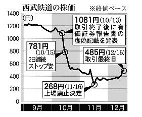 20170314seibu